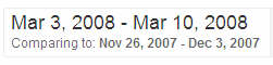 IT SHOW 2008 range